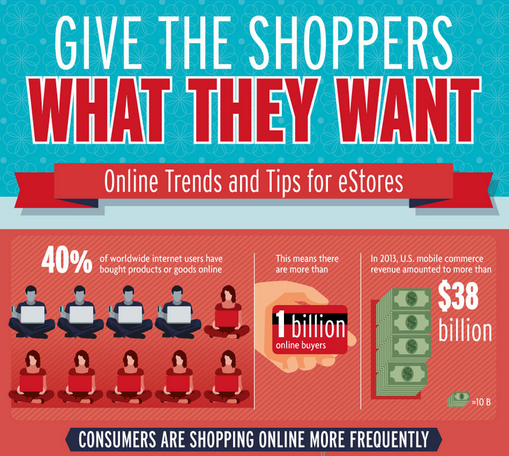 Infographic - Give the Shoppers What they Want