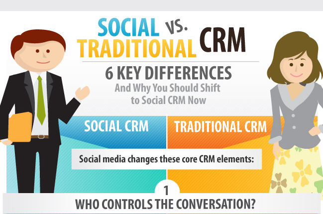 The difference between traditional and social CRM