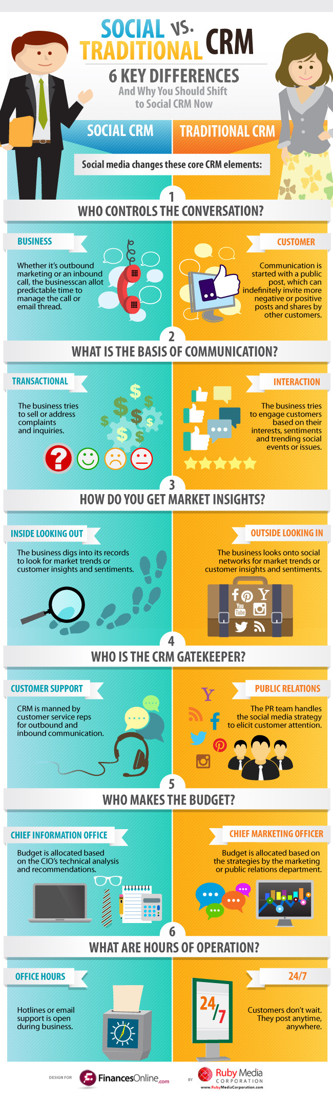 Infographic: Social vs Traditional CRM