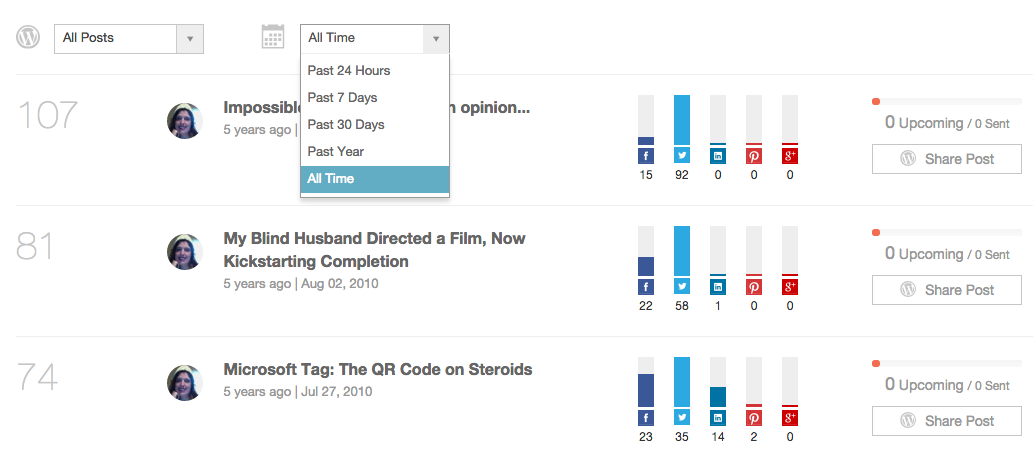 Screenshot: CoSchedule Top Posts