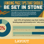 Classic Landing Page Tips that Work (INFOGRAPHIC)