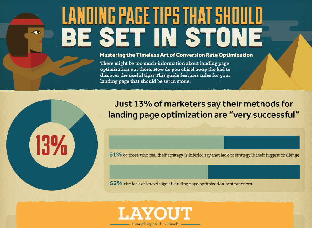 Landing Page Tips Infographic