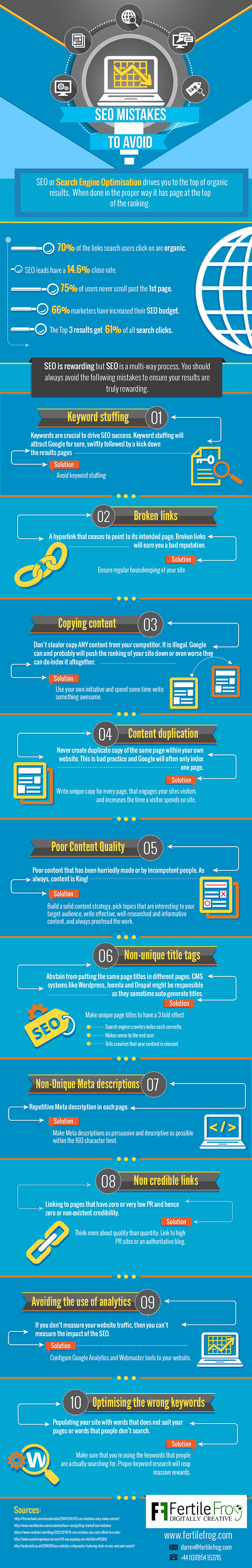 Infographic: SEO Mistakes to Avoid