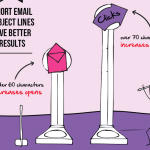 7 Email Marketing Myths [INFOGRAPHIC]