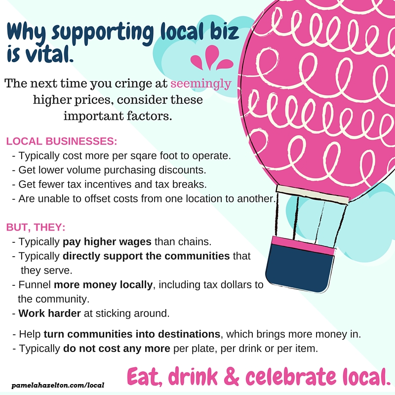 Meme explaining why supporting local business is vital.