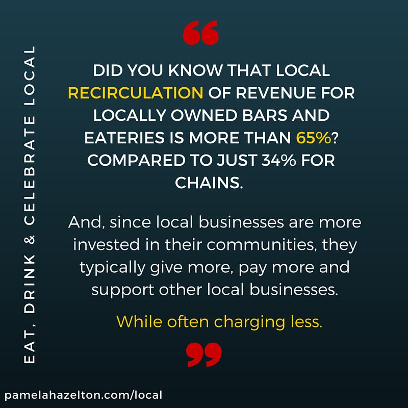 DID YOU KNOW THAT LOCAL RECIRCULATION OF REVENUE FOR LOCALLY OWNED BARS AND EATERIES IS MORE THAN 65%? COMPARED TO JUST 34% FOR CHAINS.
